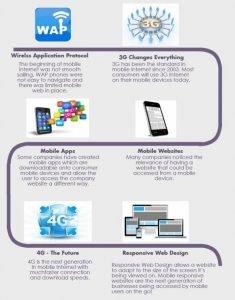 Mobile Responsive Clicksmalaysia